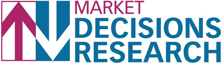 Market Decisions Research